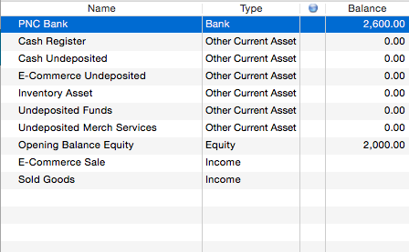 Quickbooks Chart of Accounts
